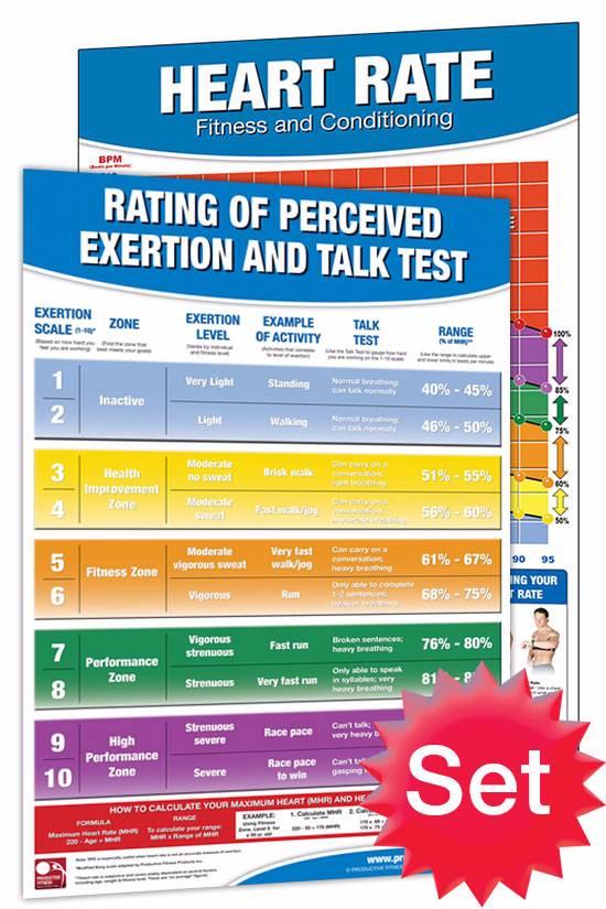 Progressive leasing exercise equipment