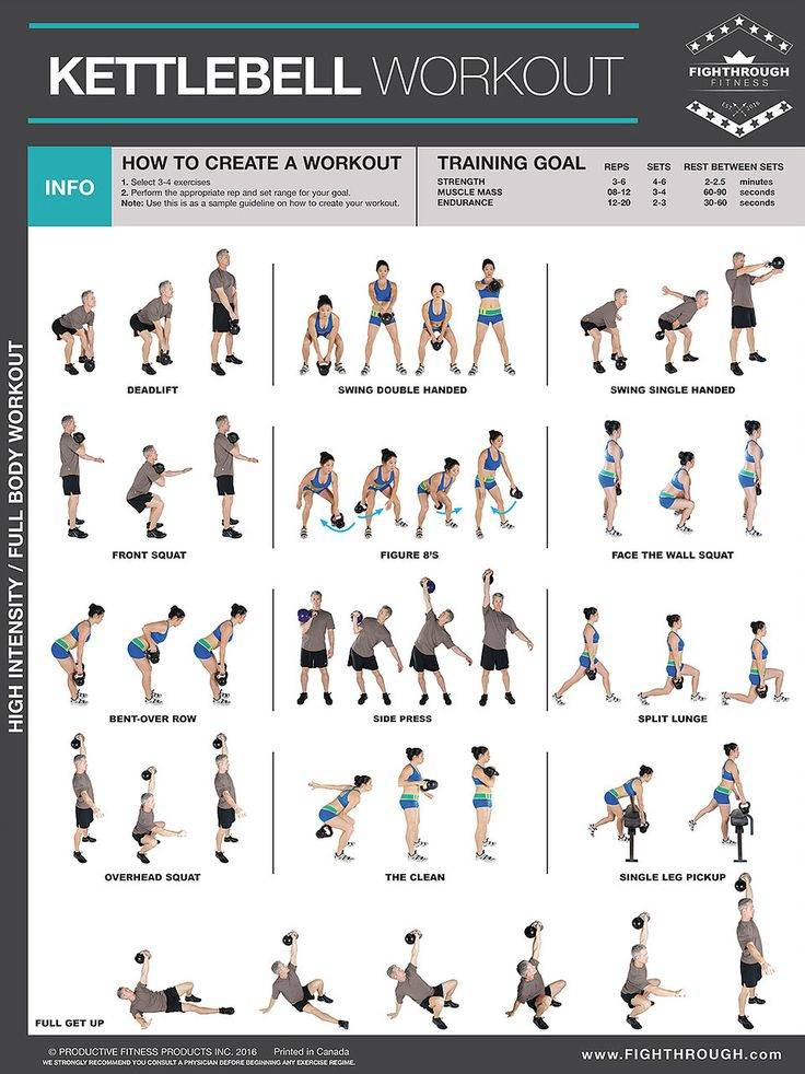 Kettlebell Workout Poster Exercise Publications