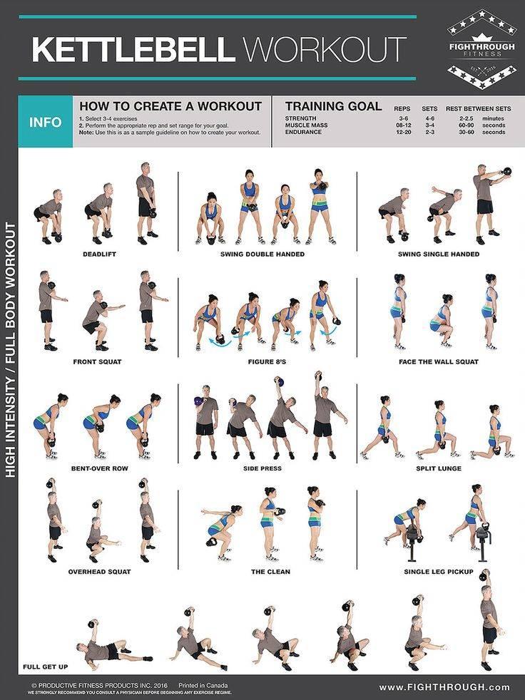 Kettlebell Workout Poster